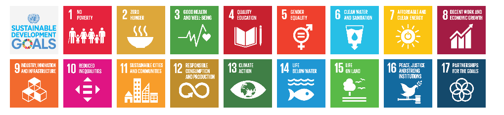 Sustainable Development Goals #GlobalGoals #SDG #SustDev